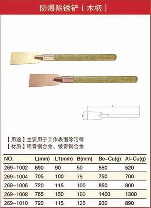 防爆除锈铲(木柄)规格