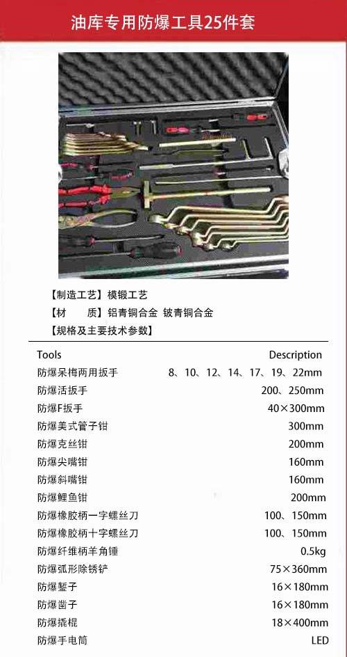 油库专用防爆工具25件套规格