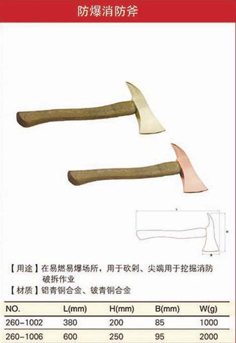 防爆消防斧规格